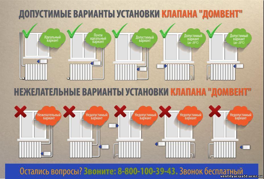 ВЕНТИЛЯЦИЯ МУРМАНСК - Приточный клапан Домвент
